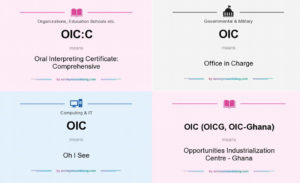 History of The OIC Meaning